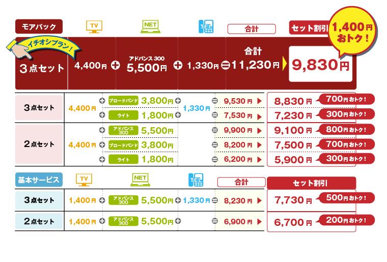 料金プラン | 多摩テレビ
